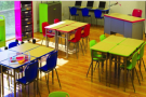 Colourful classroom via Smith System