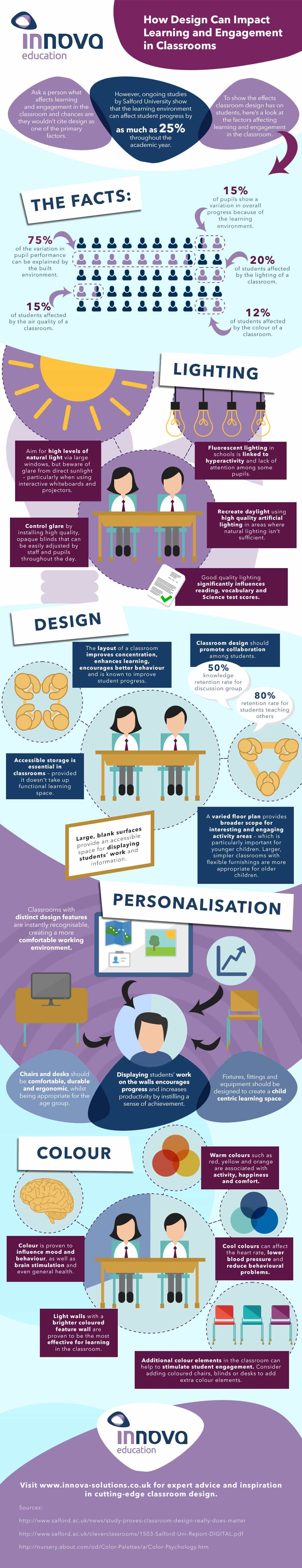 innova-design-infographic-purple-FINAL