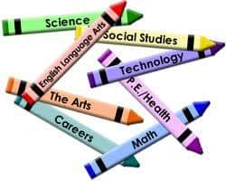 The Arts and Curriculum