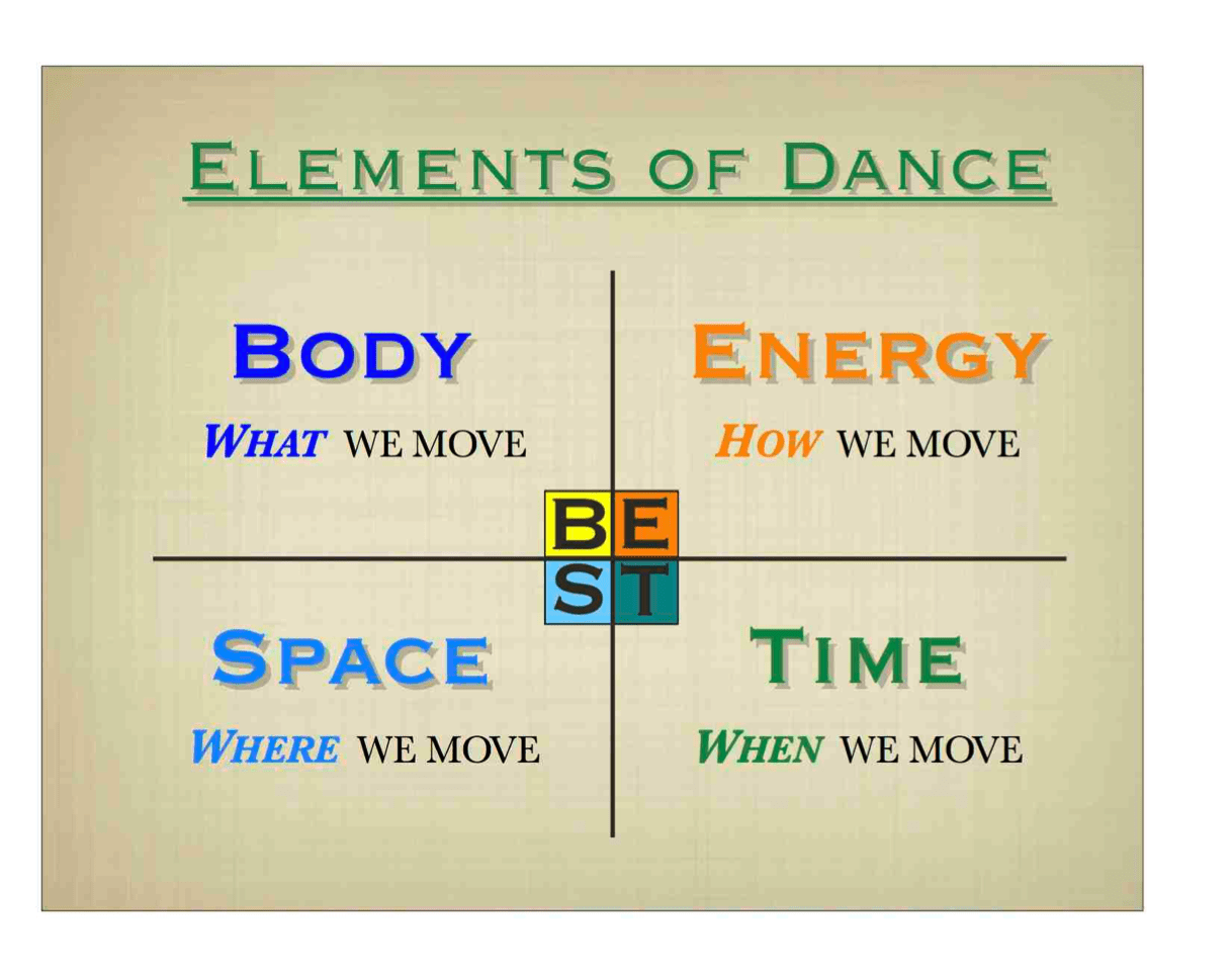 Dance Your Way through STEAM