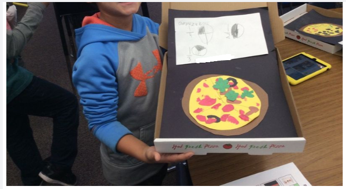 Pizza Fractions, Drama and STEAM